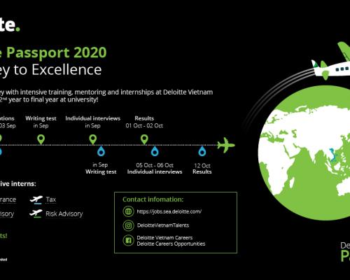 Chương trình Deloitte Passport năm 2020