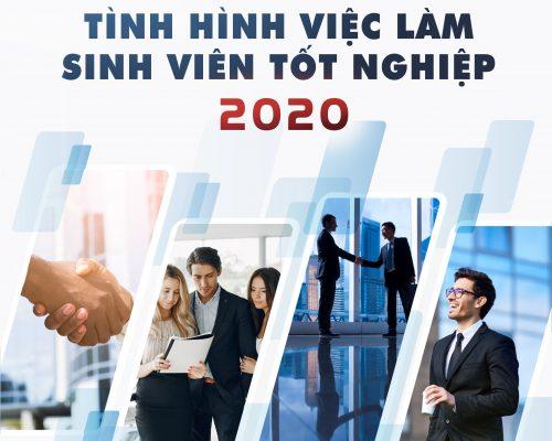 Khảo sát tình hình việc làm sinh viên tốt nghiệp năm 2020