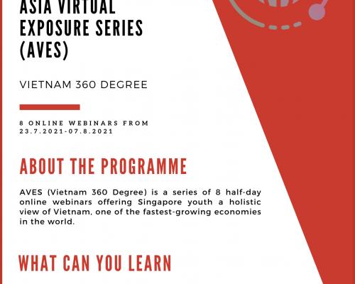 Chương trình Asia Virtual Exposure Series – Vietnam 360 Degree ( AVES – 360D) năm 2021